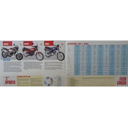 Honda Sports and Trail For '86 04.jpg