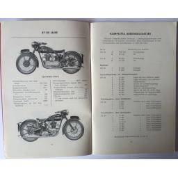 Triumph 1950-51 Models Spare Parts List in Swedish 02.jpg