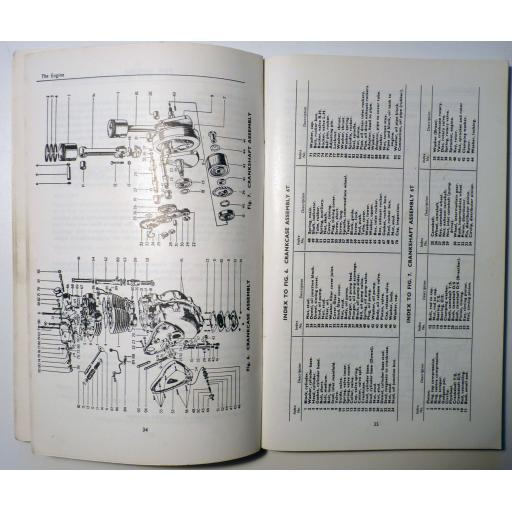 TRI00015 Triumph Workshop Manual 1945 to 1955 04.jpg